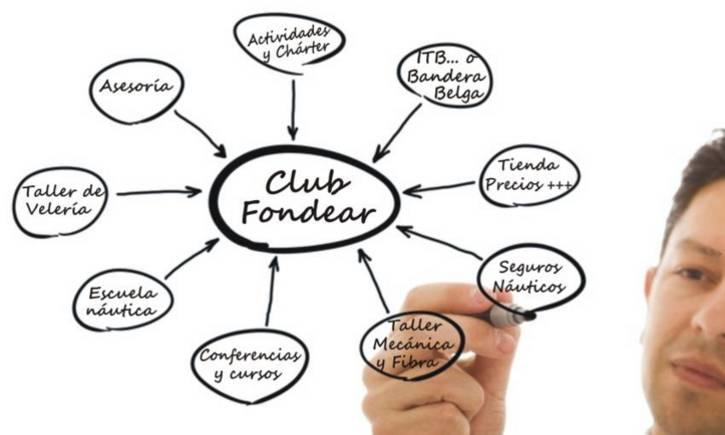 Socios del Club Fondear