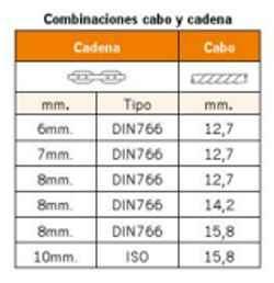 Cabo y Cadena Quick
